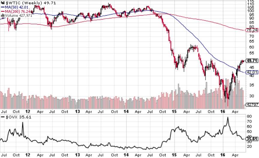 Short term cfd trading strategies